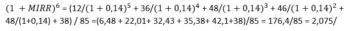 Пример расчета MIRR