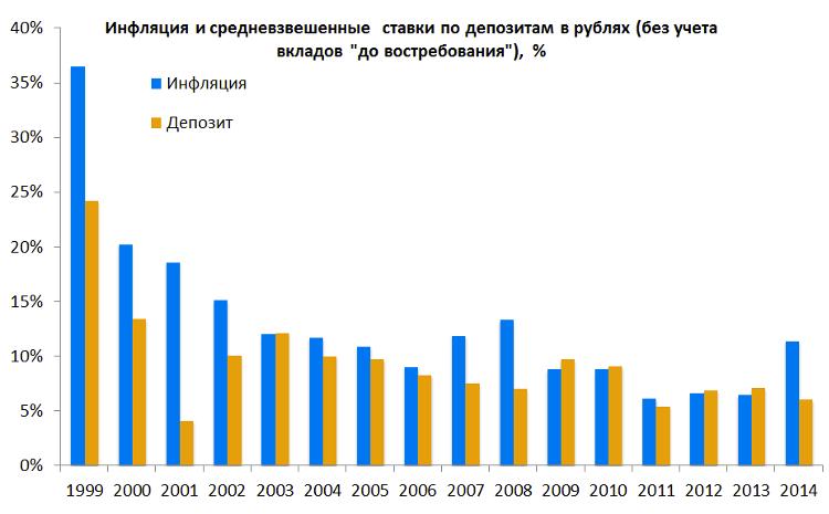 Изображение - Инвестиции в банк bank_3