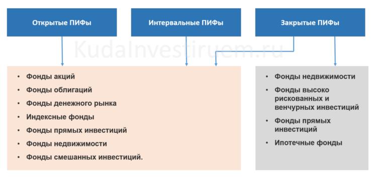 Изображение - Паевые инвестиционные фонды pif_2